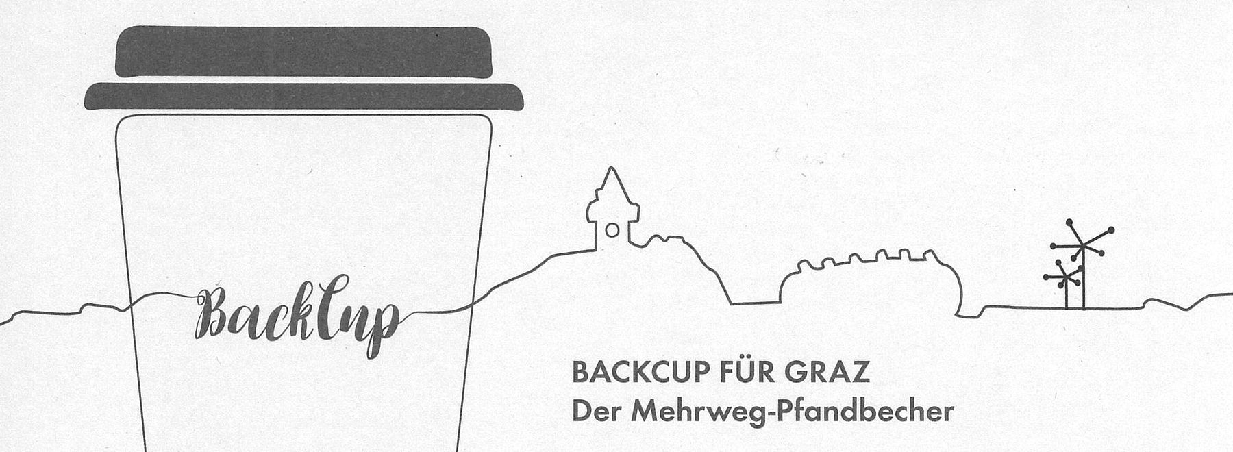 Backcup